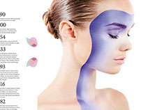 Beauty Editorial F&B Milan
