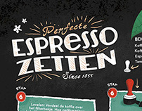 How to make the perfect espresso