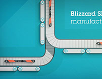 Blizzard Skis - Made With IBM