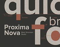 Typeface Anatomy