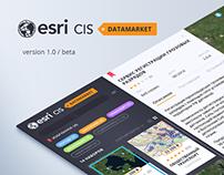 ESRI CIS Datamarket 1.0 / beta