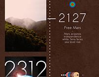 Red Mars Anniversary Timeline Banner
