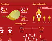 Pringles Generation More infographic