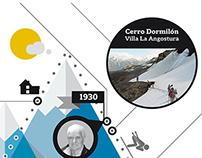 Historia del ski argentino