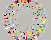 Interactive Colours in Culture Design