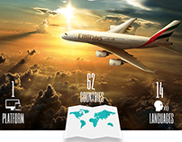 Emirates Airlines - Data Visualization - Case study