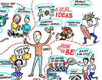 RedBull Malaysia Creative Session Graphic Facilitation