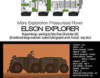 Mars - Peter Elson Rover presentation