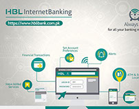 HBL Internet Banking Emailers