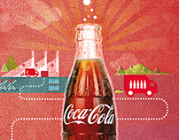 Coca-Cola Hellenic annual report