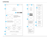 Wireframes - Responsive Web