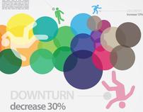 Human Activity Information Design