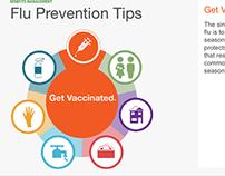 Flu Prevention Interactive