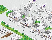 Fedex Mini Hub