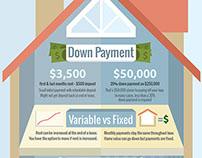 Rent vs Buy Infographic