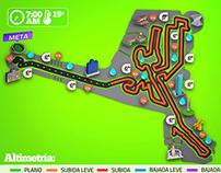 Mapping / Gatorade