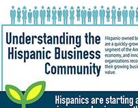 Understanding the Hispanic Business Community