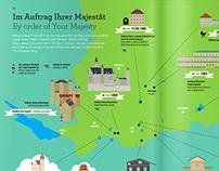 Infographics Baviera