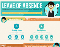 Leave of Absence Infographics