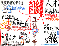 Janssen 視覺轉意 Leadership workshop