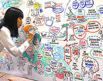 Graphic Facilitation workshop on Communication, Dubai