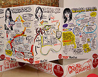 TEDxWanChai 2014 Hong Kong Graphic Recording