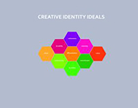 Creative Identity Ideals