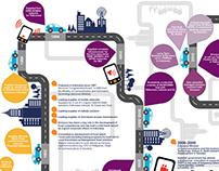 Ericsson Indonesia Milestones
