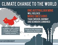 The Australia Institute / Infographics