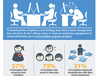 Ceridian Pulse of Talent Infographic