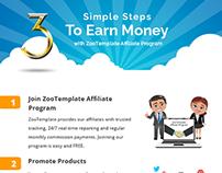 Three steps to make money with affiliate program