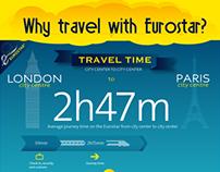 Eurostar USP infographics