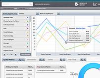 Big Data Analytics - UI / UX Design