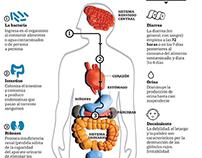 Sindrome uremico hemolitico