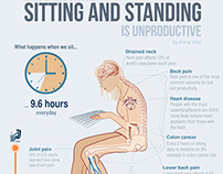 Why Prolonged Sitting Is Unproductive Infographic