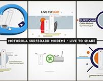 Motorola Surfboard Modems