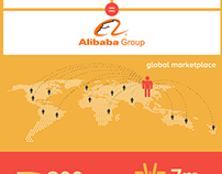 Alibaba Infographic for econlife.com