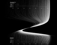 Fossil Fuels Dataviz