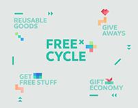 Howo APP UI/UX - C2C Giveaways Platform