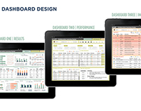 Management Dashboards for SCAD's CLC
