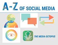 A-Z of Social Media Icons