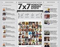 Межрегиональный интернет-журнал 7x7
