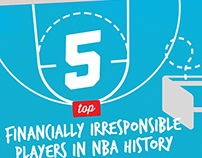 Generation Broke: How and why NBA players go to bankrup