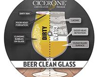 Cicerone Glassware Sticker