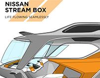 Nissan Stream Box