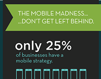 Mobile Madness Infographic