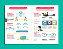 Essilor Easy to Fit Brochure (Proposed)