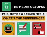 Paid, owned & Earned Media: What's the difference?