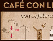 Infographic: Making latte with Italian coffee machine