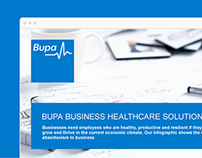 Bupa business solutions